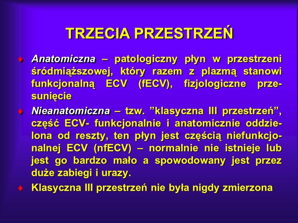 TRZECIA PRZESTRZEŃ Anatomiczna Anatomiczna – patologiczny płyn w przestrzeni śródmiąższowej, który razem z plazmą stanowi funkcjonalną ECV (fECV), fiz