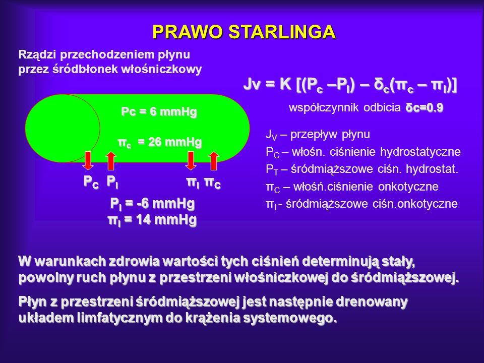 PRAWO STARLINGA Pc = 6 mmHg π c = 26 mmHg Jv = K [(P c –P I ) – δ c (π c – π I )] P C P I π I π C δc=0.9 współczynnik odbicia δc=0.9 P I = -6 mmHg π I