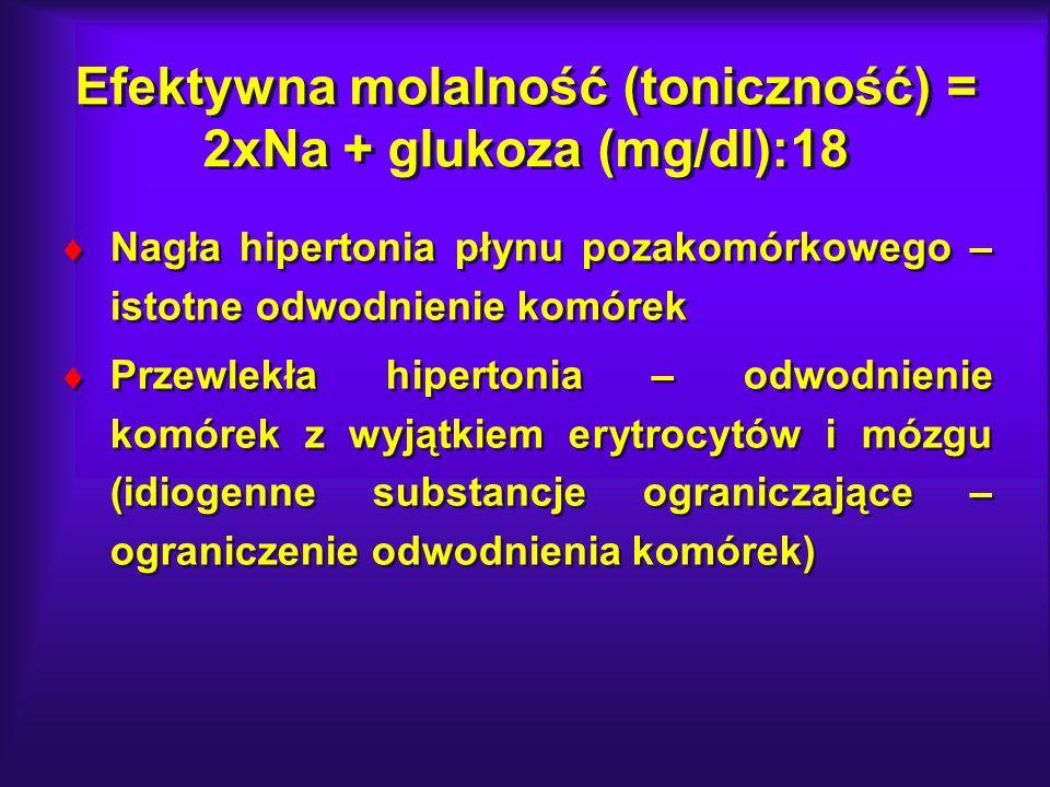 REGULACJA MOLALNŚCI/OSMOLALNOŚCI PŁYNÓW USTROJOWYCH a) Wydzielanie ADH: a) Wydzielanie ADH: osmolalność płynu pozako- mórkowego 280 - ADH, 295 ADH jako wynik odwodnienia osmoreceptorów w podwzgórzu Hipowolemia stymuluje wydzielanie ADH- nas- tępstwem pobudzenia receptorów: lewy przed- sionek, duże żyły, zatoka szyjna b) Uczucie pragnienia b) Uczucie pragnienia – 1) uwodnienie komórek bocznych i przednich okolic podwzgórza, 2) zmiany wielkości przestrzeni pozakomórkowej, 3) wzrost aktywności RAA i hipowolemii a) Wydzielanie ADH: a) Wydzielanie ADH: osmolalność płynu pozako- mórkowego 280 - ADH, 295 ADH jako wynik odwodnienia osmoreceptorów w podwzgórzu Hipowolemia stymuluje wydzielanie ADH- nas- tępstwem pobudzenia receptorów: lewy przed- sionek, duże żyły, zatoka szyjna b) Uczucie pragnienia b) Uczucie pragnienia – 1) uwodnienie komórek bocznych i przednich okolic podwzgórza, 2) zmiany wielkości przestrzeni pozakomórkowej, 3) wzrost aktywności RAA i hipowolemii