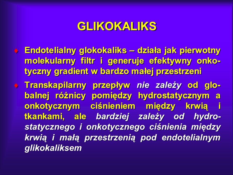 GLIKOKALIKS Endotelialny glokokaliks – działa jak pierwotny molekularny filtr i generuje efektywny onko- tyczny gradient w bardzo małej przestrzeni Tr