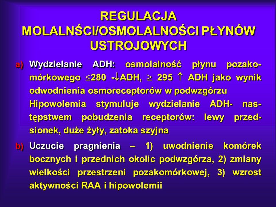 REGULACJA MOLALNŚCI/OSMOLALNOŚCI PŁYNÓW USTROJOWYCH a) Wydzielanie ADH: a) Wydzielanie ADH: osmolalność płynu pozako- mórkowego 280 - ADH, 295 ADH jak