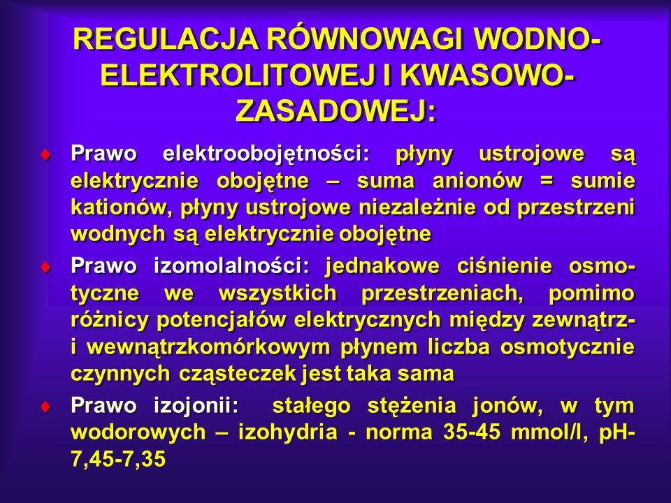 REGULACJA RÓWNOWAGI WODNO- ELEKTROLITOWEJ I KWASOWO- ZASADOWEJ: Prawo elektroobojętności: płyny ustrojowe są elektrycznie obojętne – suma anionów = su