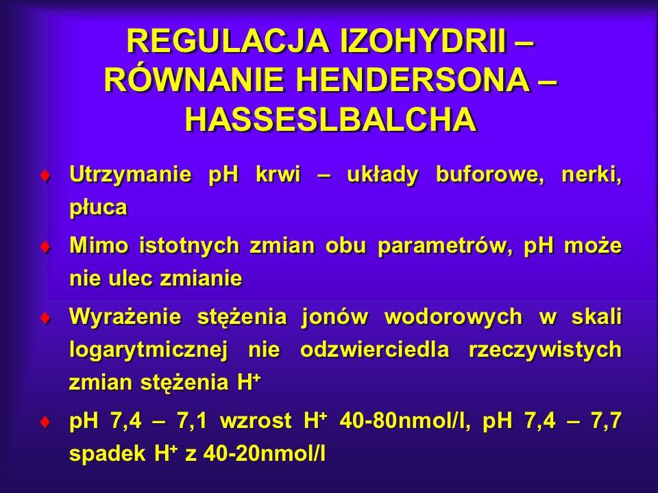 REGULACJA IZOHYDRII – RÓWNANIE HENDERSONA – HASSESLBALCHA Utrzymanie pH krwi – układy buforowe, nerki, płuca Mimo istotnych zmian obu parametrów, pH m