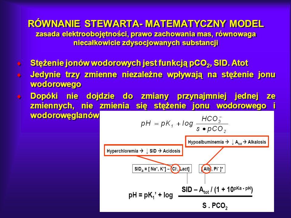 RÓWNANIE STEWARTA- MATEMATYCZNY MODEL zasada elektroobojętności, prawo zachowania mas, równowaga niecałkowicie zdysocjowanych substancji Stężenie jonó