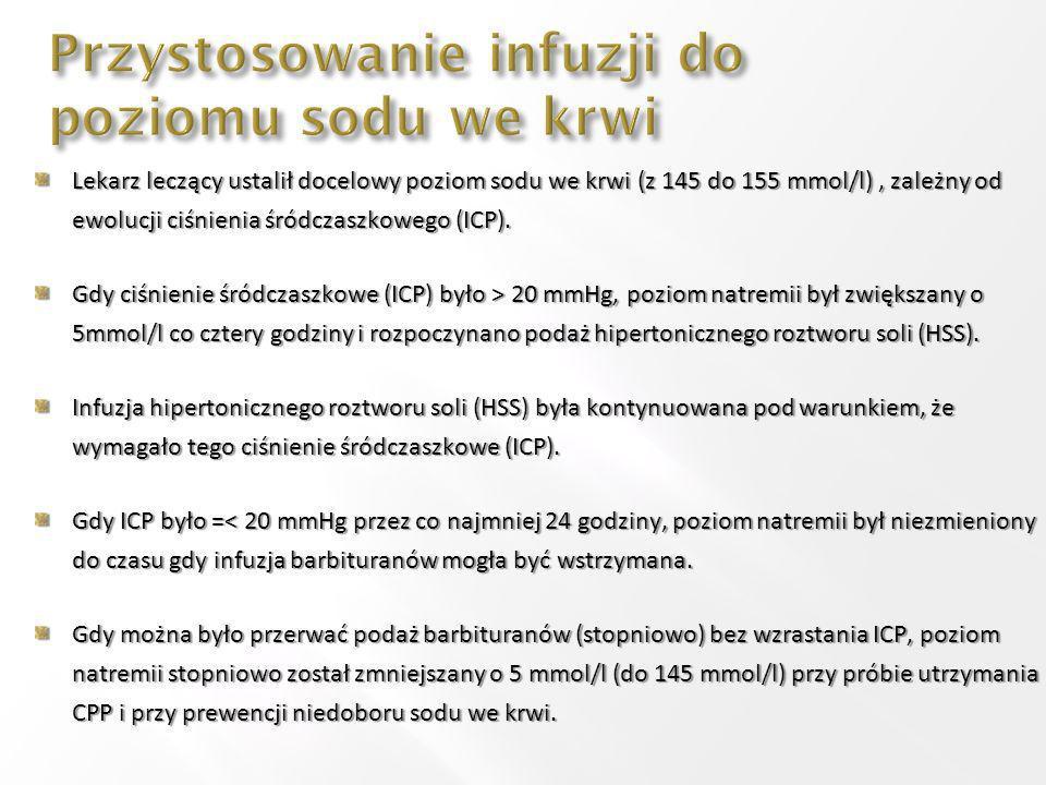 Lekarz leczący ustalił docelowy poziom sodu we krwi (z 145 do 155 mmol/l), zależny od ewolucji ciśnienia śródczaszkowego (ICP). Gdy ciśnienie śródczas