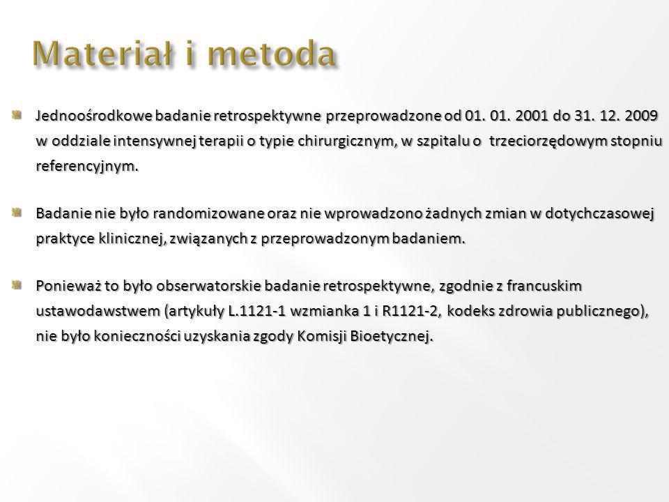 Jednoośrodkowe badanie retrospektywne przeprowadzone od 01. 01. 2001 do 31. 12. 2009 w oddziale intensywnej terapii o typie chirurgicznym, w szpitalu