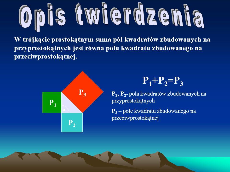W trójkącie prostokątnym suma pól kwadratów zbudowanych na przyprostokątnych jest równa polu kwadratu zbudowanego na przeciwprostokątnej. P1P1 P2P2 P3