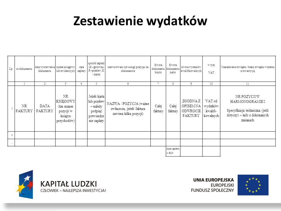 Lp.nr dokumentu data wystawienia dokumentu numer księgowy lub ewidencyjny data zapłaty sposób zapłaty (G –gotówka, P –przelew, K - karta) nazwa towaru