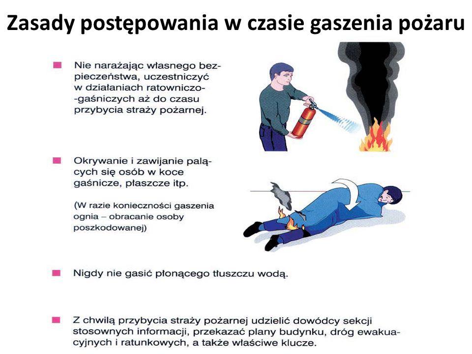 Zasady postępowania w czasie gaszenia pożaru