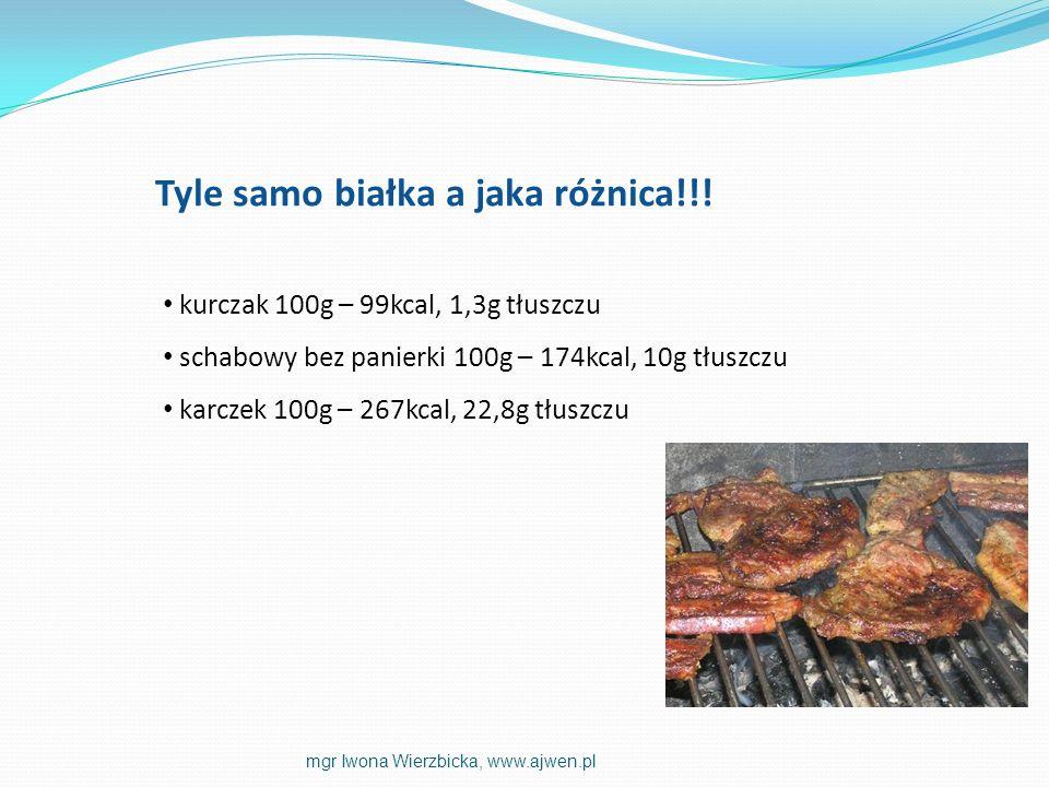 Tyle samo białka a jaka różnica!!! kurczak 100g – 99kcal, 1,3g tłuszczu schabowy bez panierki 100g – 174kcal, 10g tłuszczu karczek 100g – 267kcal, 22,