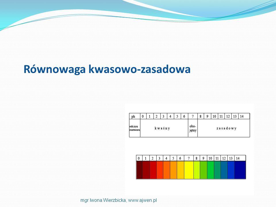 Równowaga kwasowo-zasadowa mgr Iwona Wierzbicka, www.ajwen.pl