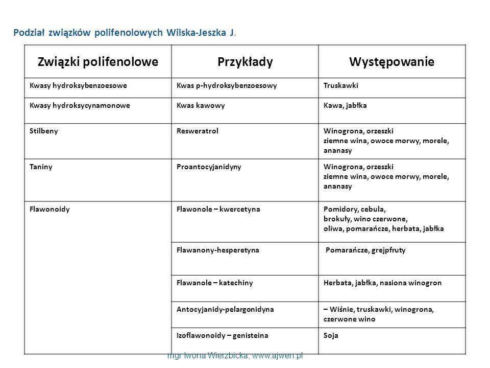 Podział związków polifenolowych Wilska-Jeszka J. Związki polifenolowePrzykładyWystępowanie Kwasy hydroksybenzoesoweKwas p-hydroksybenzoesowyTruskawki