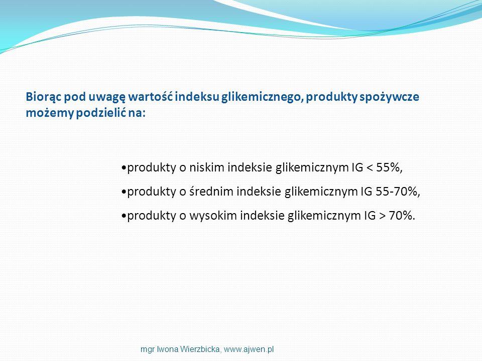 produkty o niskim indeksie glikemicznym IG < 55%, produkty o średnim indeksie glikemicznym IG 55-70%, produkty o wysokim indeksie glikemicznym IG > 70