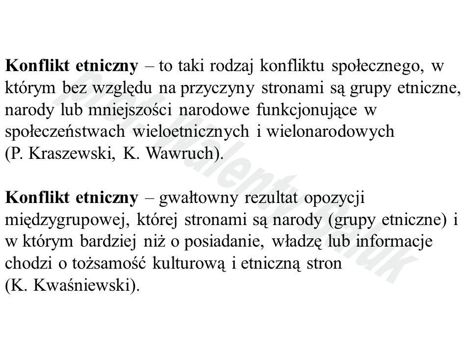 Typy konfliktów o tożsamość: 1) Reprodukcja tożsamości w konflikcie rytualnym 2) Wchłonięcie tożsamości 3) Konflikt na tle ambiwalencji tożsamości 4) Ograniczanie realizacji tożsamości etnicznej 5) Uwolnienie tożsamości 6) Całkowite zagrożenie dla tożsamości wraz z egzystencją.
