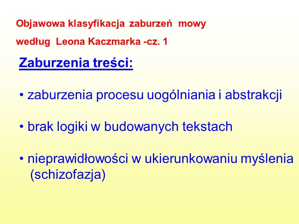 Objawowa klasyfikacja zaburzeń mowy według Leona Kaczmarka -cz.