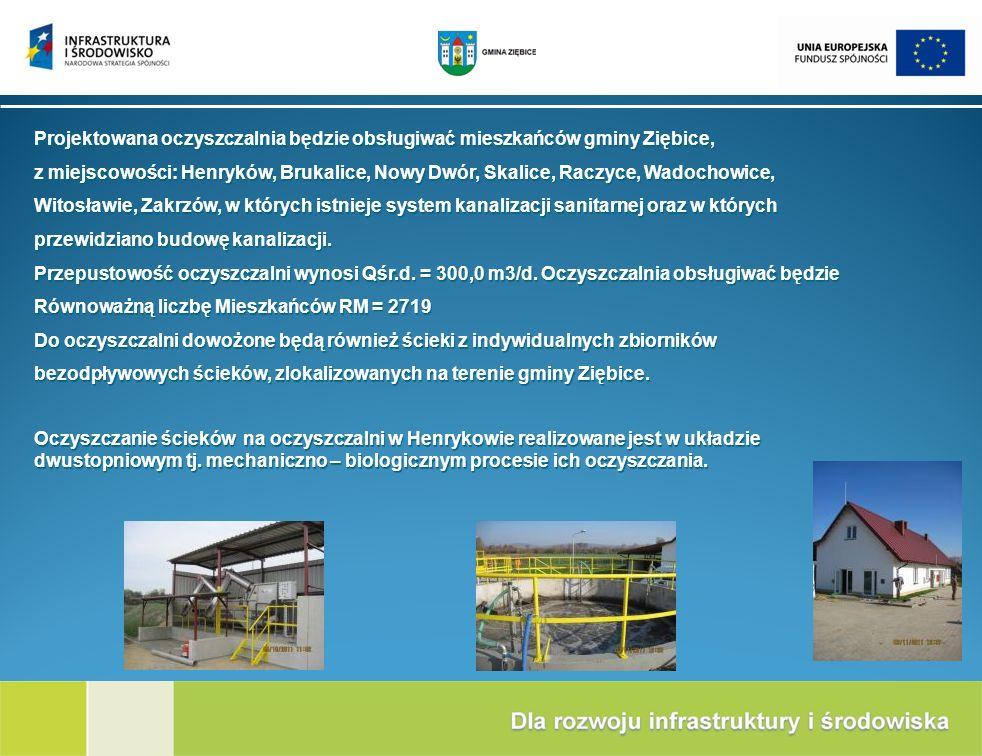 Projektowana oczyszczalnia będzie obsługiwać mieszkańców gminy Ziębice, z miejscowości: Henryków, Brukalice, Nowy Dwór, Skalice, Raczyce, Wadochowice,
