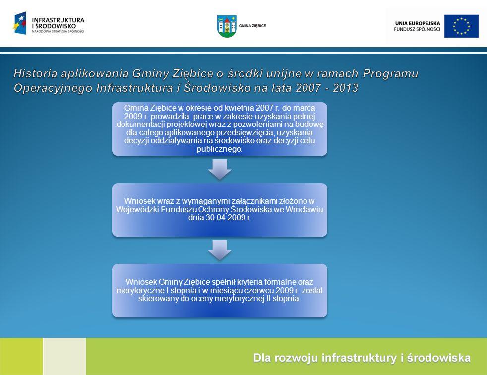 Gmina Ziębice w okresie od kwietnia 2007 r. do marca 2009 r. prowadziła prace w zakresie uzyskania pełnej dokumentacji projektowej wraz z pozwoleniami