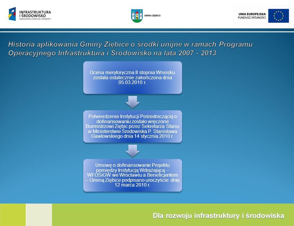 Ocena merytoryczna II stopnia Wniosku została ostatecznie zakończona dnia 05.03.2010 r. Potwierdzenie Instytucji Pośredniczącej o dofinansowaniu zosta