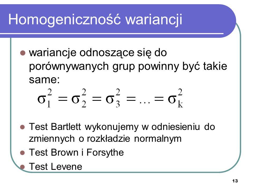 Homogeniczność wariancji wariancje odnoszące się do porównywanych grup powinny być takie same: Test Bartlett wykonujemy w odniesieniu do zmiennych o r