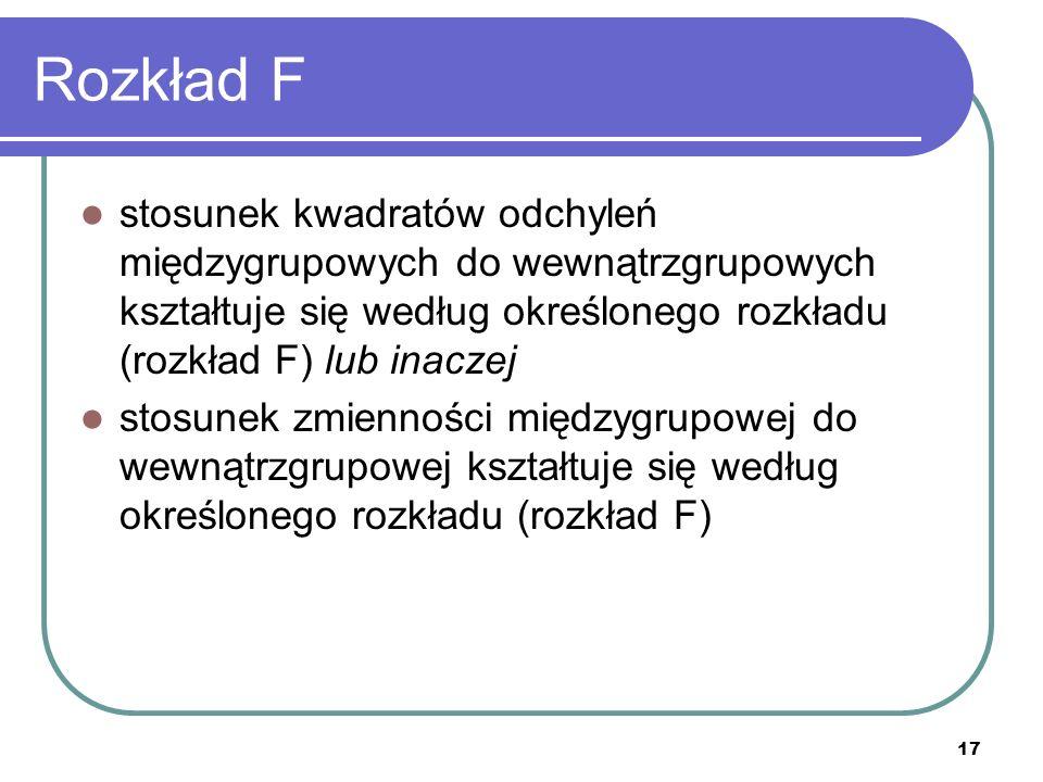 17 Rozkład F stosunek kwadratów odchyleń międzygrupowych do wewnątrzgrupowych kształtuje się według określonego rozkładu (rozkład F) lub inaczej stosu