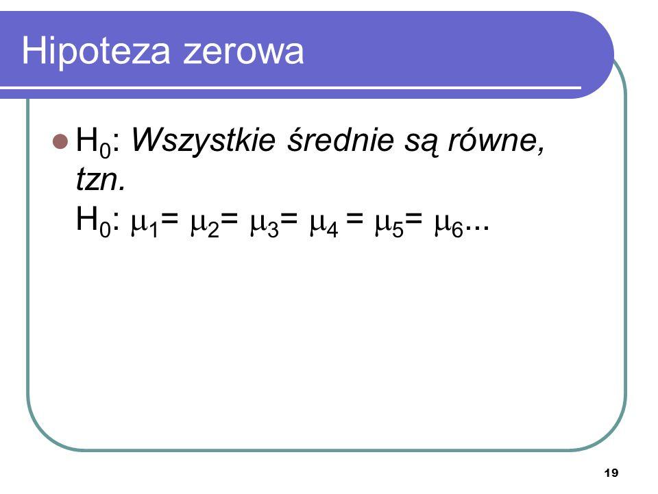 19 Hipoteza zerowa H 0 : Wszystkie średnie są równe, tzn. H 0 : 1 = 2 = 3 = 4 = 5 = 6...