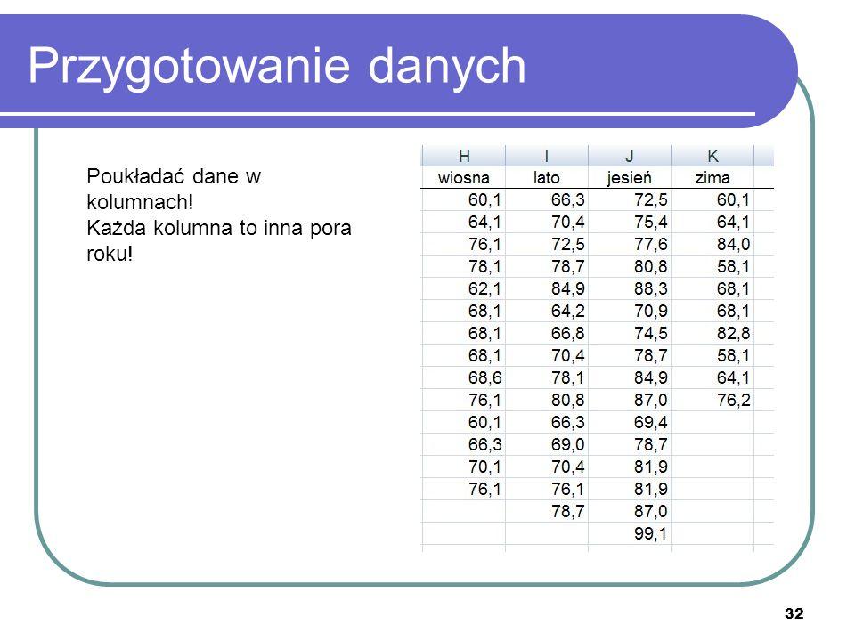 Przygotowanie danych 32 Poukładać dane w kolumnach! Każda kolumna to inna pora roku!