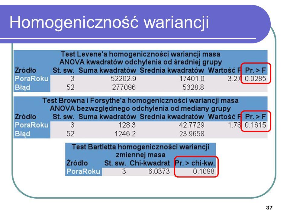 Homogeniczność wariancji 37