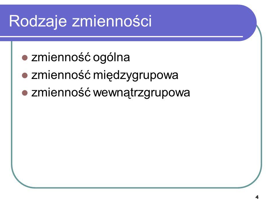 4 Rodzaje zmienności zmienność ogólna zmienność międzygrupowa zmienność wewnątrzgrupowa