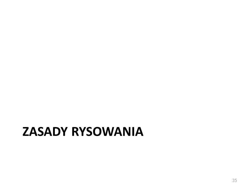 ZASADY RYSOWANIA 35