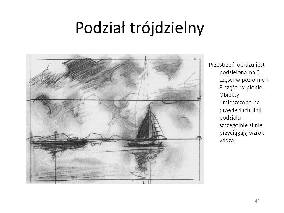 Podział trójdzielny Przestrzeń obrazu jest podzielona na 3 części w poziomie i 3 części w pionie. Obiekty umieszczone na przecięciach linii podziału s