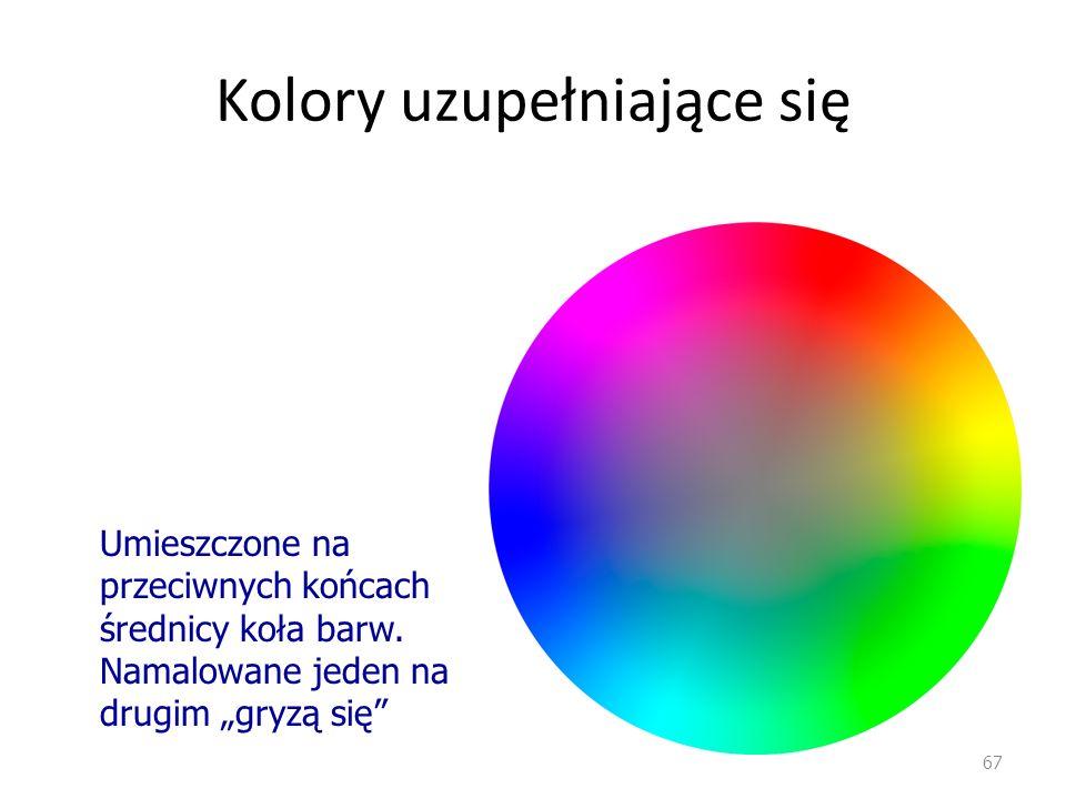 Kolory uzupełniające się 67 Umieszczone na przeciwnych końcach średnicy koła barw. Namalowane jeden na drugim gryzą się