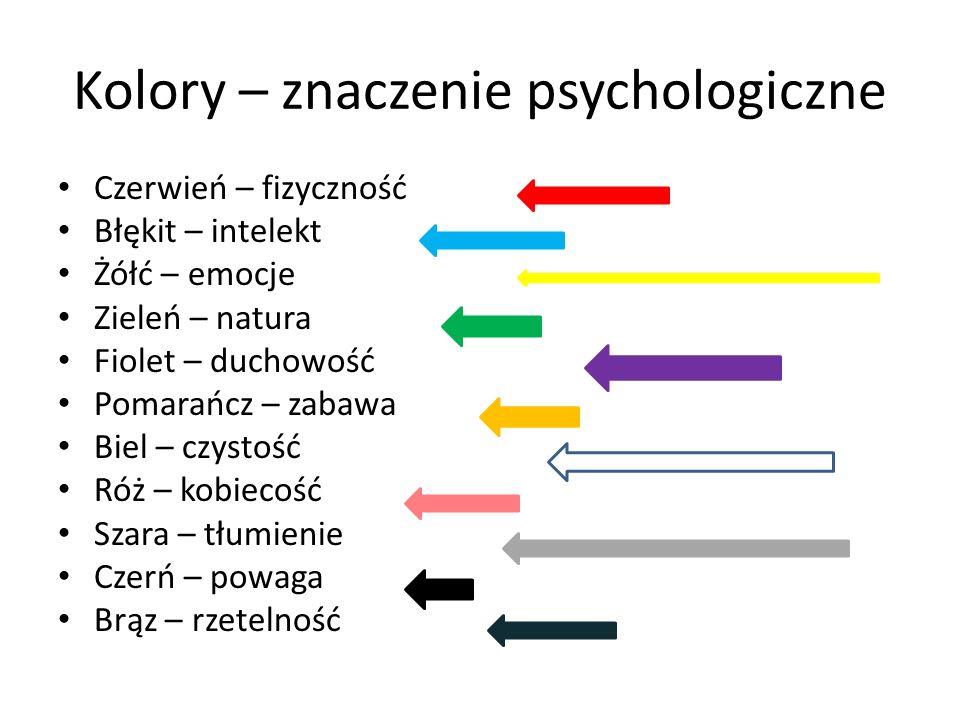 Kolory – znaczenie psychologiczne Czerwień – fizyczność Błękit – intelekt Żółć – emocje Zieleń – natura Fiolet – duchowość Pomarańcz – zabawa Biel – c