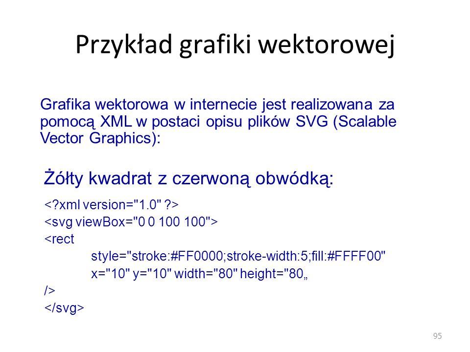 Przykład grafiki wektorowej 95 <rect style=