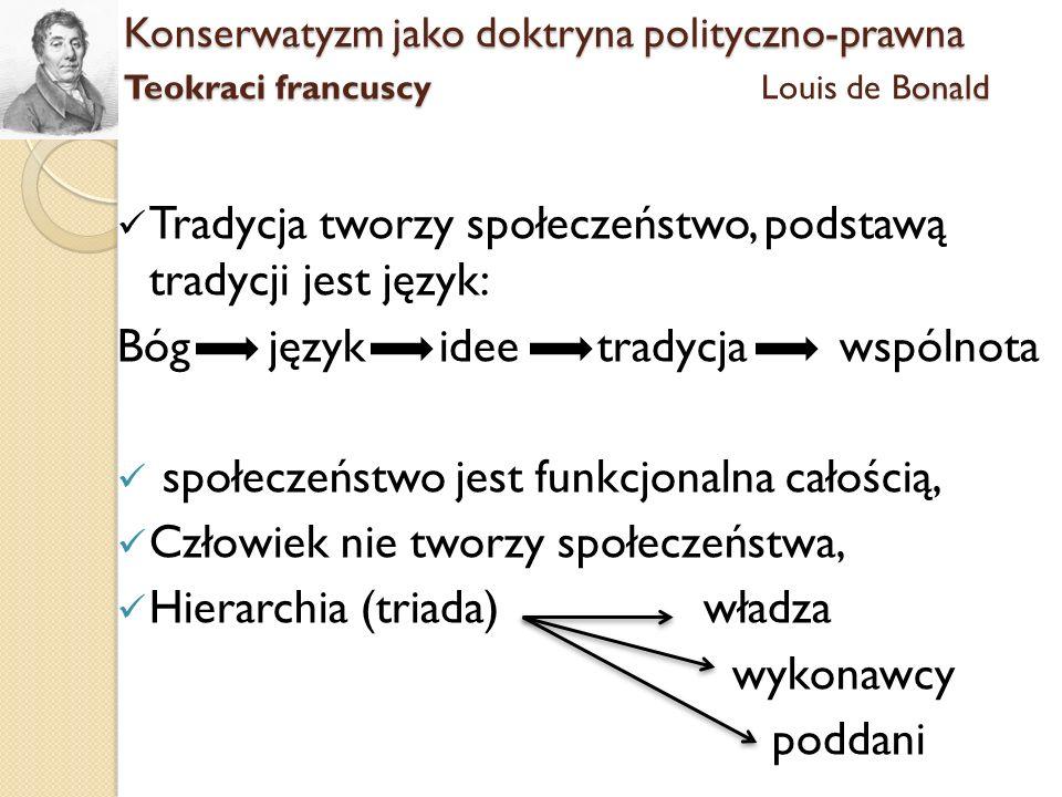 Tradycja tworzy społeczeństwo, podstawą tradycji jest język: Bóg język idee tradycja wspólnota społeczeństwo jest funkcjonalna całością, Człowiek nie