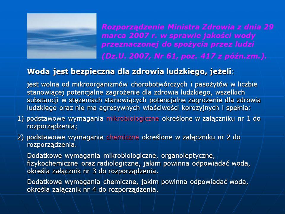 Woda jest bezpieczna dla zdrowia ludzkiego, jeżeli: Woda jest bezpieczna dla zdrowia ludzkiego, jeżeli: jest wolna od mikroorganizmów chorobotwórczych