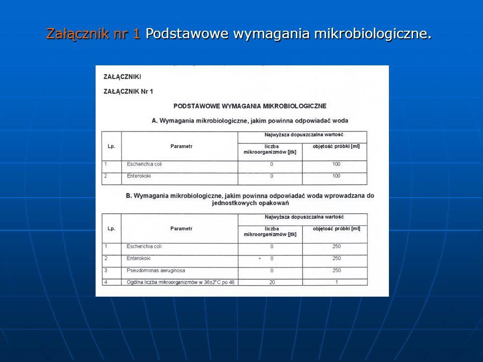 Załącznik nr 1 Podstawowe wymagania mikrobiologiczne.