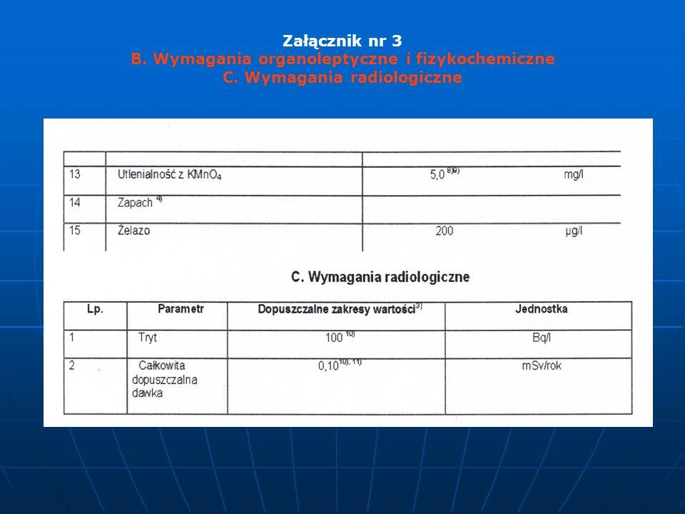 Załącznik nr 3 B. Wymagania organoleptyczne i fizykochemiczne C. Wymagania radiologiczne