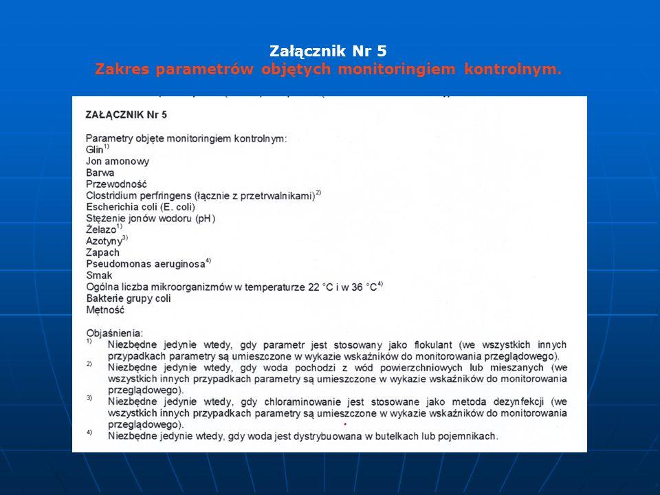 Załącznik Nr 5 Zakres parametrów objętych monitoringiem kontrolnym.
