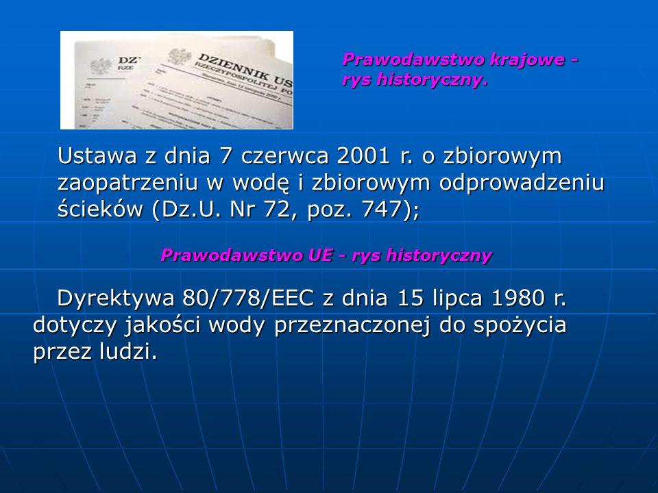 Prawodawstwo krajowe - rys historyczny. Prawodawstwo krajowe - rys historyczny. Ustawa z dnia 7 czerwca 2001 r. o zbiorowym zaopatrzeniu w wodę i zbio