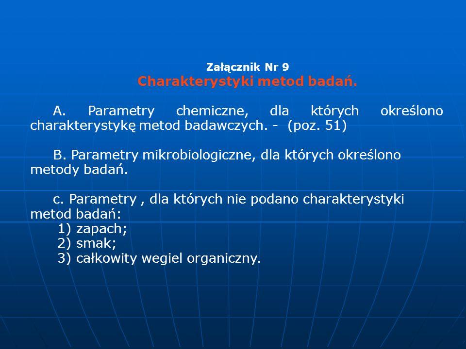 Załącznik Nr 9 Charakterystyki metod badań. A. Parametry chemiczne, dla których określono charakterystykę metod badawczych. - (poz. 51) B. Parametry m