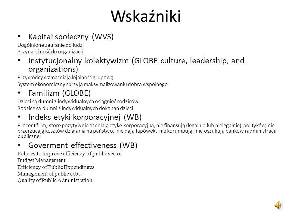 Wskaźniki Kapitał społeczny (WVS) Uogólnione zaufanie do ludzi Przynależność do organizacji Instytucjonalny kolektywizm (GLOBE culture, leadership, an