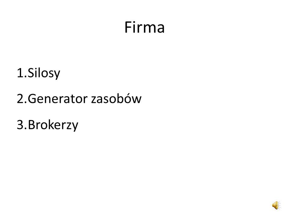 Firma 1.Silosy 2.Generator zasobów 3.Brokerzy