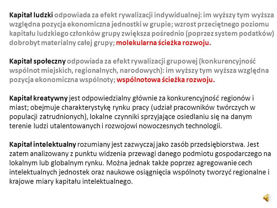 kapitał społeczny w III RP Odsetek osób ufających innym ludziom, należących do co najmniej jednej organizacji i angażujących się w minionym roku w działania na rzecz społeczności lokalnej Źródło danych: Jakość życia Polaków w czasie zmiany społecznej, Diagnoza Społeczna i Polski Generalny Sondaż Społeczny