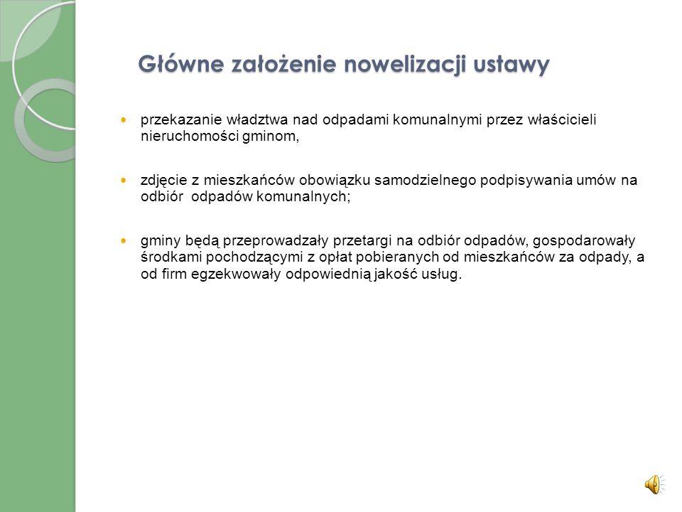 Nowelizacja ustawy o utrzymaniu czystości i porządku w gminach (Dz. U. z 2011 r. nr Dz. U. Nr 152, poz. 897) – wchodzi w życie 1 stycznia 2012 r. Koni