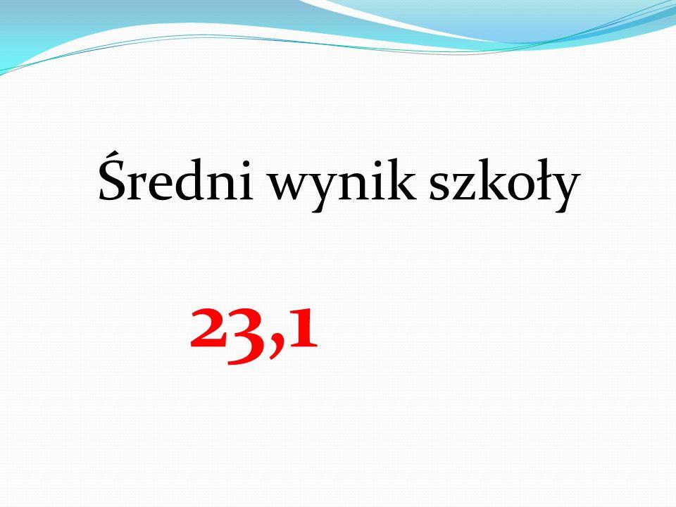 Średni wynik szkoły 23,1