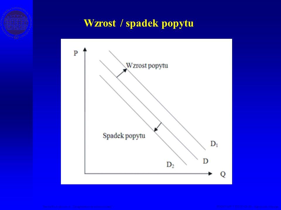 Studia Podyplomowe Zarządzanie nieruchomościami PODSTAWY EKONOMII – Agnieszka Macuga Wzrost / spadek popytu