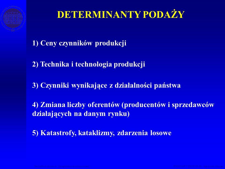 Studia Podyplomowe Zarządzanie nieruchomościami PODSTAWY EKONOMII – Agnieszka Macuga DETERMINANTY PODAŻY 1) Ceny czynników produkcji 2) Technika i tec