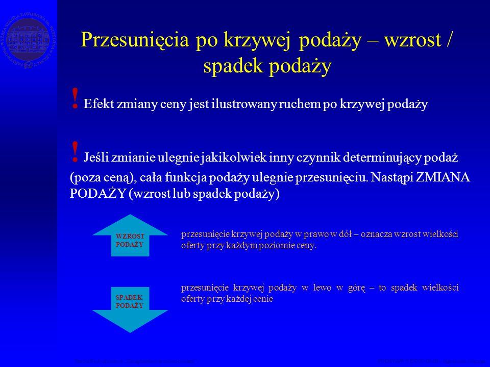 Przesunięcia po krzywej podaży – wzrost / spadek podaży Studia Podyplomowe Zarządzanie nieruchomościami PODSTAWY EKONOMII – Agnieszka Macuga .