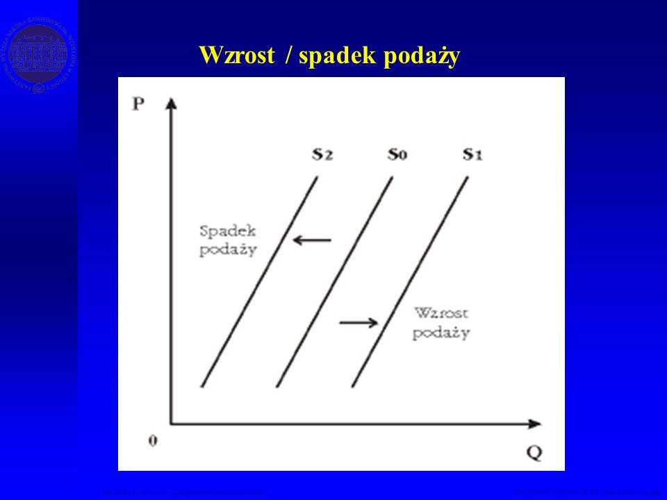 Studia Podyplomowe Zarządzanie nieruchomościami PODSTAWY EKONOMII – Agnieszka Macuga Wzrost / spadek podaży