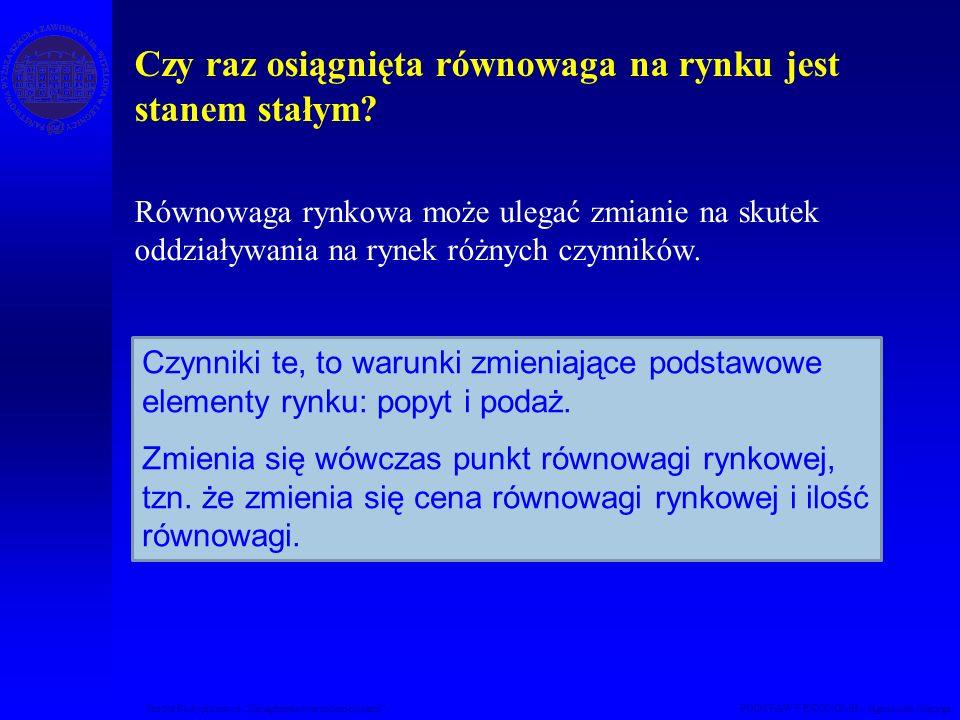 Studia Podyplomowe Zarządzanie nieruchomościami PODSTAWY EKONOMII – Agnieszka Macuga Czy raz osiągnięta równowaga na rynku jest stanem stałym.
